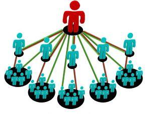 основные способы заработка в интернете для новичков